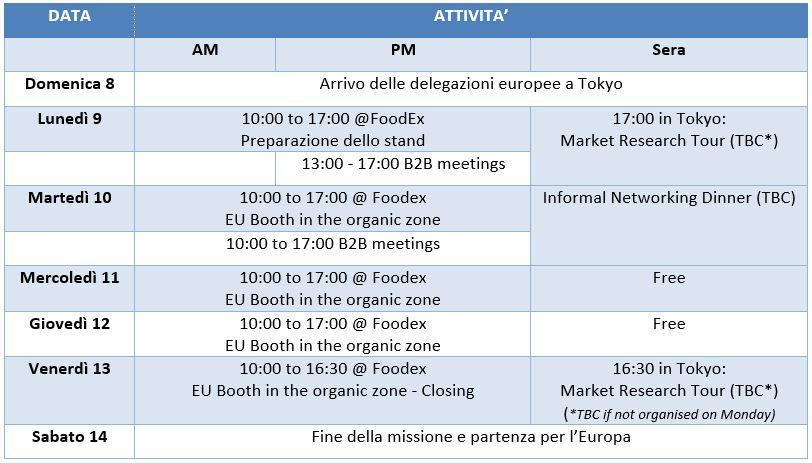Scadenze Fiscali 2020 Calendario.Missione Imprese Europee A Foodex Japan 2020 Scadenza